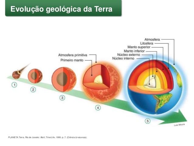 Estrutura Geologica Da Terra Tcc December 2019 Serviço