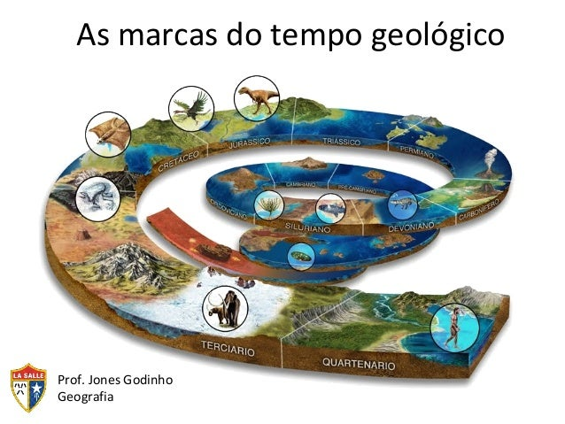 As marcas do tempo geológico  Prof. Jones Godinho  Geografia
