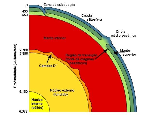 Estrutura Geológica E Formas De Relevo Terrestre Atualizado