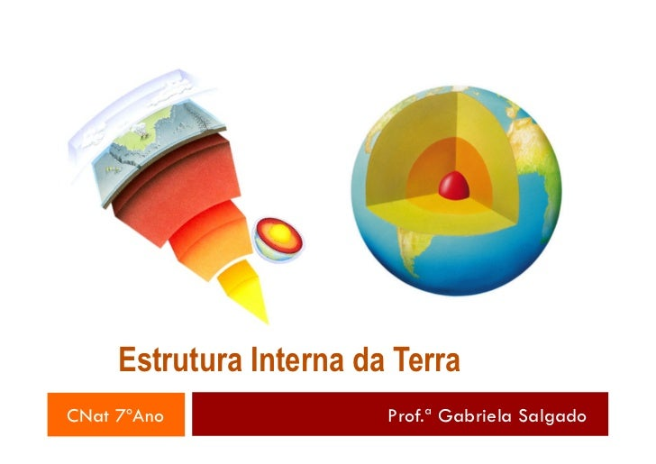 Estrutura Interna da TerraCNat 7ºAno               Prof.ª Gabriela Salgado