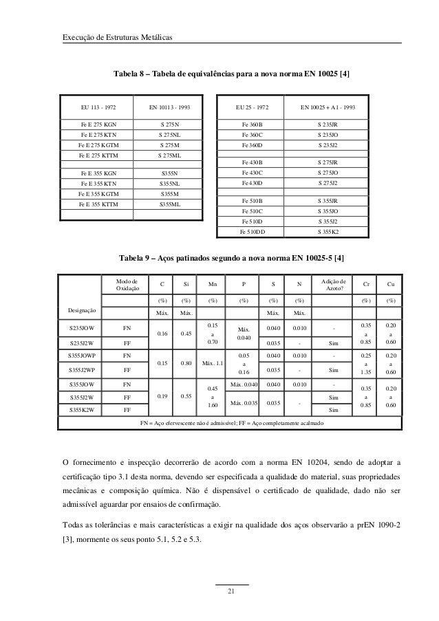 Bs en 10025-6