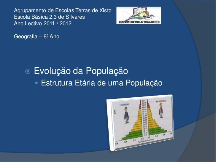 Agrupamento de Escolas Terras de XistoEscola Básica 2,3 de SilvaresAno Lectivo 2011 / 2012Geografia – 8º Ano       Evoluç...