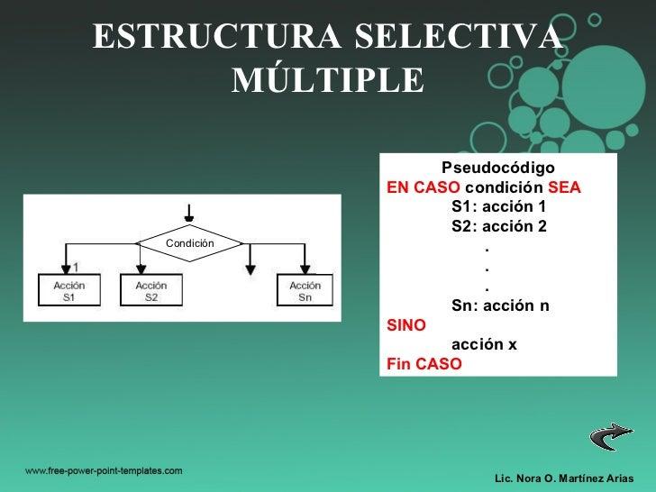 Lic. Nora O. Martínez Arias ESTRUCTURA SELECTIVA MÚLTIPLE <ul><li>Pseudocódigo </li></ul><ul><li>EN CASO  condición  SEA <...