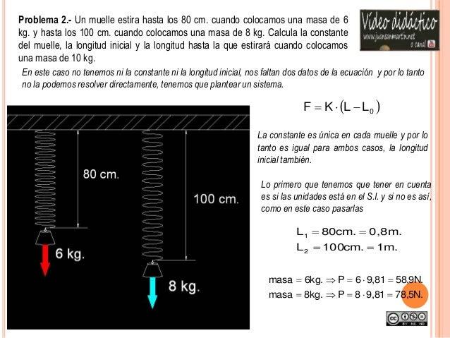 Problema 2.- Un muelle estira hasta los 80 cm. cuando colocamos una masa de 6 kg. y hasta los 100 cm. cuando colocamos una...
