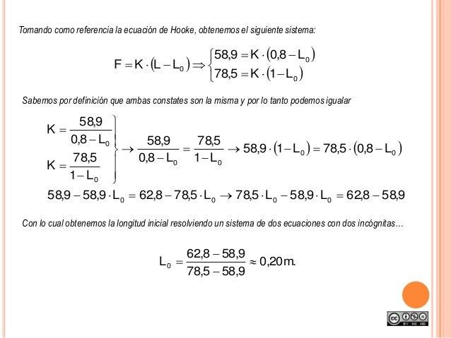            0 0 0 L1K5,78 L8,0K9,58 LLKF Tomando como referencia la ecuación de Hooke, obtenemos el sigu...