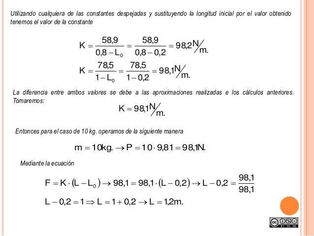 Utilizando cualquiera de las constantes despejadas y sustituyendo la longitud inicial por el valor obtenido tenemos el val...