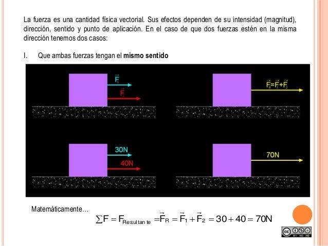 La fuerza es una cantidad física vectorial. Sus efectos dependen de su intensidad (magnitud), dirección, sentido y punto d...