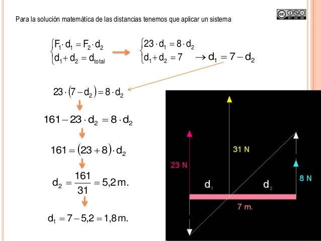 Para la solución matemática de las distancias tenemos que aplicar un sistema      total21 2211 ddd dFdF     ...