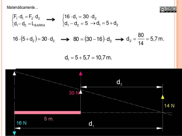      BARRA21 2211 Ldd dFdF Matemáticamente…      5dd d30d16 21 21 21 d5d    22 d30d516    2d163...