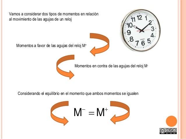 Vamos a considerar dos tipos de momentos en relación al movimiento de las agujas de un reloj Momentos a favor de las aguja...