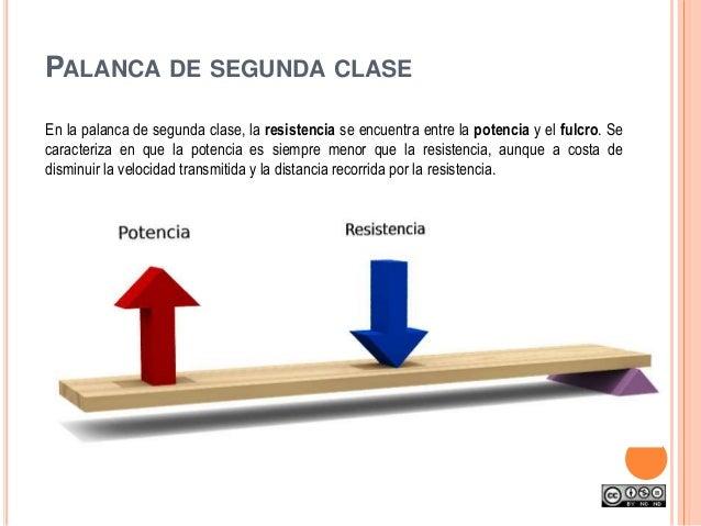 PALANCA DE SEGUNDA CLASE En la palanca de segunda clase, la resistencia se encuentra entre la potencia y el fulcro. Se car...
