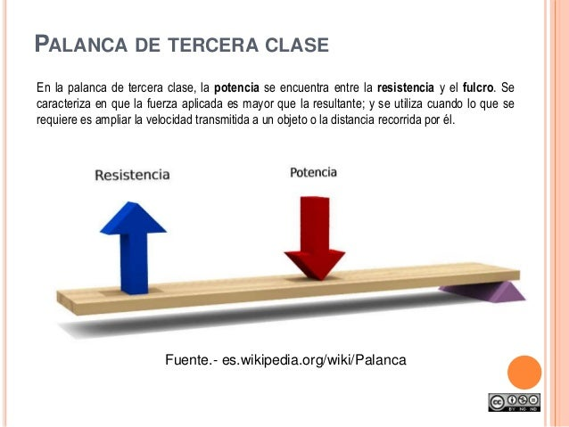 PALANCA DE TERCERA CLASE En la palanca de tercera clase, la potencia se encuentra entre la resistencia y el fulcro. Se car...