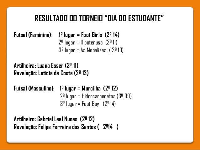 """RESULTADO DO TORNEIO """"DIA DO ESTUDANTE"""" Futsal (Feminino): 1º lugar = Foot Girls (2º 14) 2º lugar = Hipotenusa (3º 11) 3º ..."""