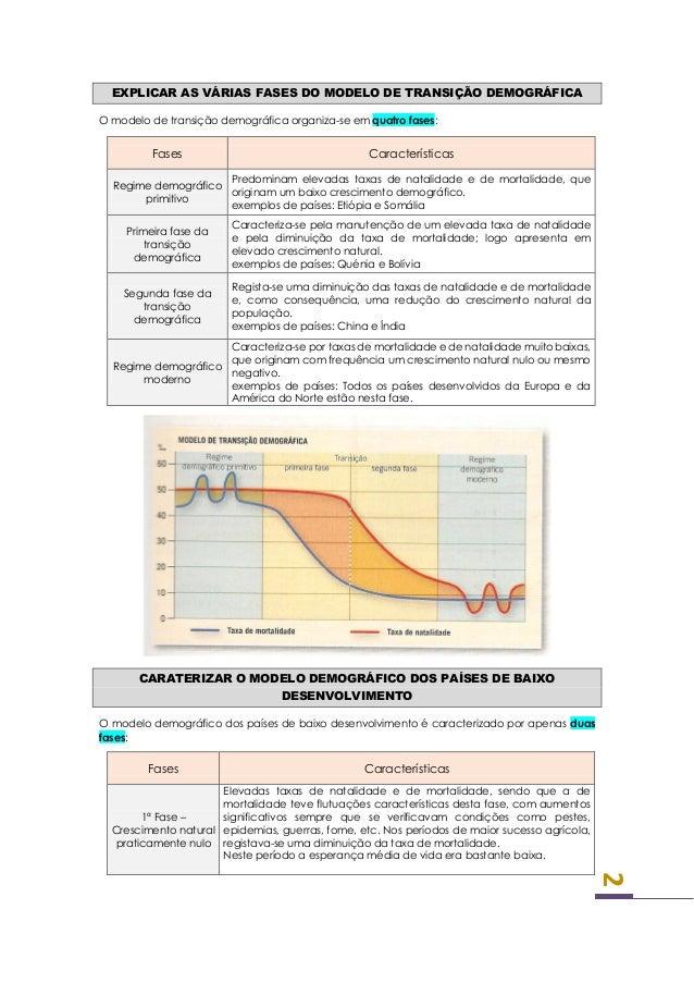 Geografia 9ºano - As causas e os obstáculos ao desenvolvimento Slide 2