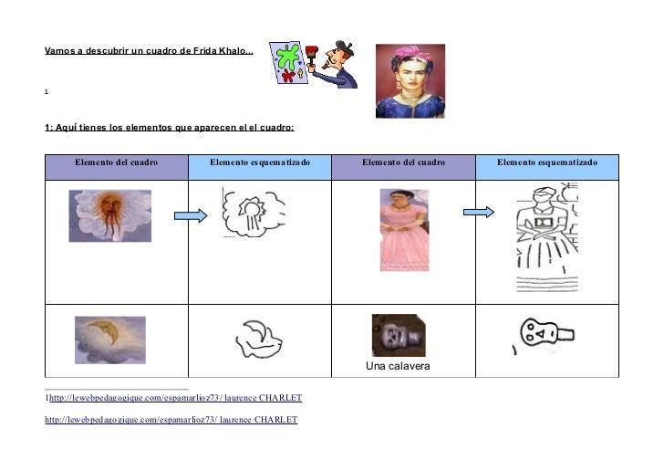 Vamos a descubrir un cuadro de Frida Khalo...11: Aquí tienes los elementos que aparecen el el cuadro:       Elemento del c...