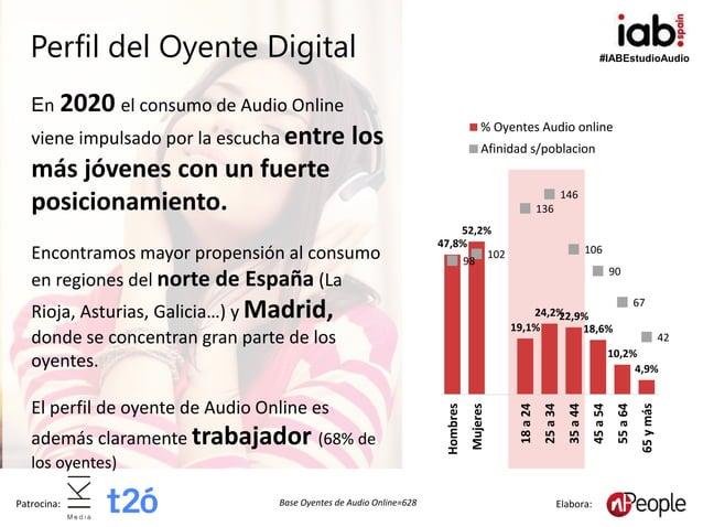 #IABEstudioAudio Patrocina: Elabora: 47,8% 52,2% 19,1% 24,2%22,9% 18,6% 10,2% 4,9% 98 102 136 146 106 90 67 42 0 20 40 60 ...