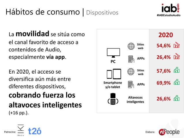 #IABEstudioAudio Patrocina: Elabora: Hábitos de consumo | Dispositivos La movilidad se sitúa como el canal favorito de acc...