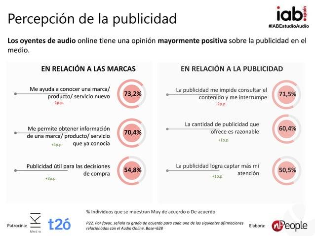 #IABEstudioAudio Patrocina: Elabora: Me ayuda a conocer una marca/ producto/ servicio nuevo 73,2% La publicidad me impide ...