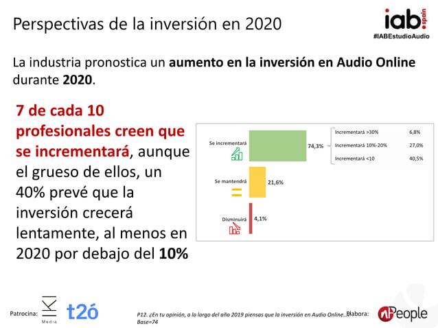 #IABEstudioAudio Patrocina: Elabora:P12. ¿En tu opinión, a lo largo del año 2019 piensas que la inversión en Audio Online…...