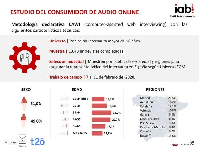 #IABEstudioAudio Patrocina: Elabora: ESTUDIO DEL CONSUMIDOR DE AUDIO ONLINE Universo | Población internauta mayor de 16 añ...