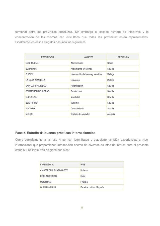 11 territorial entre las provincias andaluzas. Sin embargo el escaso número de iniciativas y la concentración de las misma...