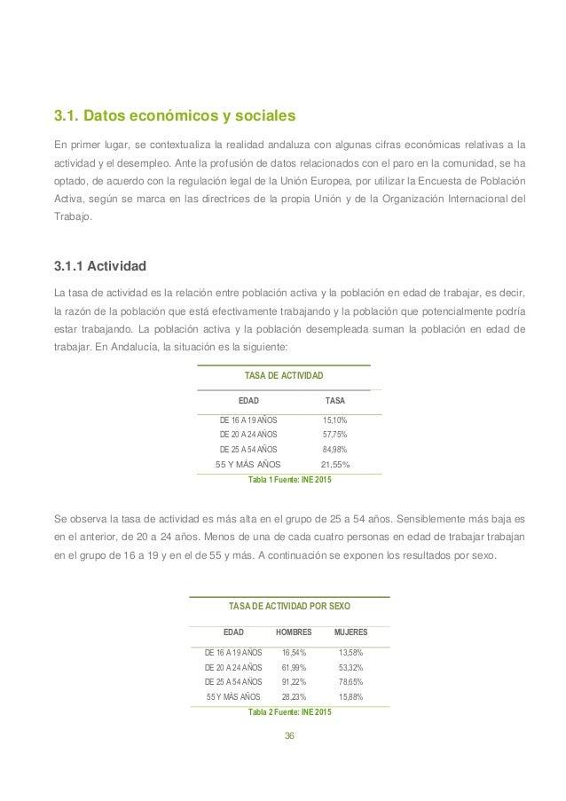36 3.1. Datos económicos y sociales En primer lugar, se contextualiza la realidad andaluza con algunas cifras económicas r...