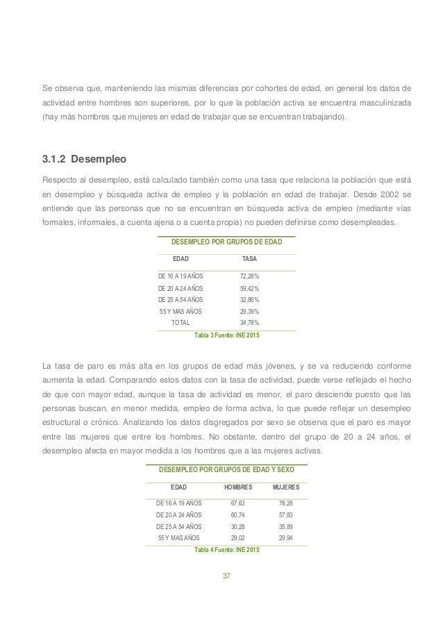 37 Se observa que, manteniendo las mismas diferencias por cohortes de edad, en general los datos de actividad entre hombre...