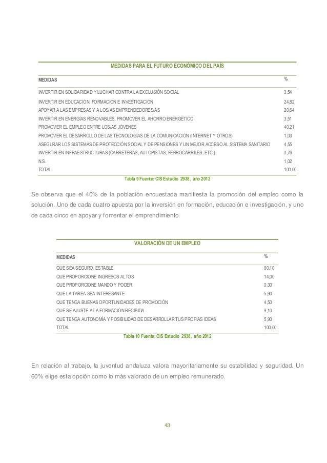 43 MEDIDAS PARA EL FUTURO ECONÓMICO DEL PAÍS MEDIDAS % INVERTIR EN SOLIDARIDAD Y LUCHAR CONTRA LA EXCLUSIÓN SOCIAL 3,54 IN...