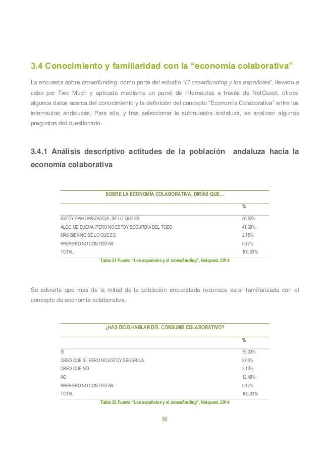 """50 3.4 Conocimiento y familiaridad con la """"economía colaborativa"""" La encuesta sobre crowdfunding, como parte del estudio """"..."""