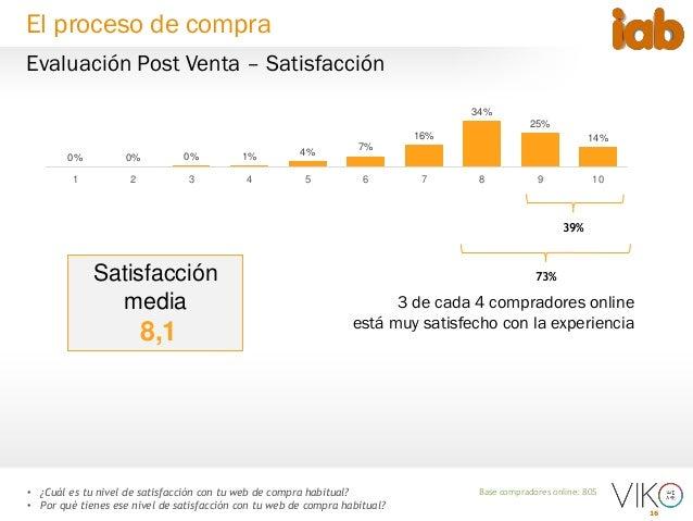 16 Base compradores online: 805• ¿Cuál es tu nivel de satisfacción con tu web de compra habitual? • Por qué tienes ese niv...