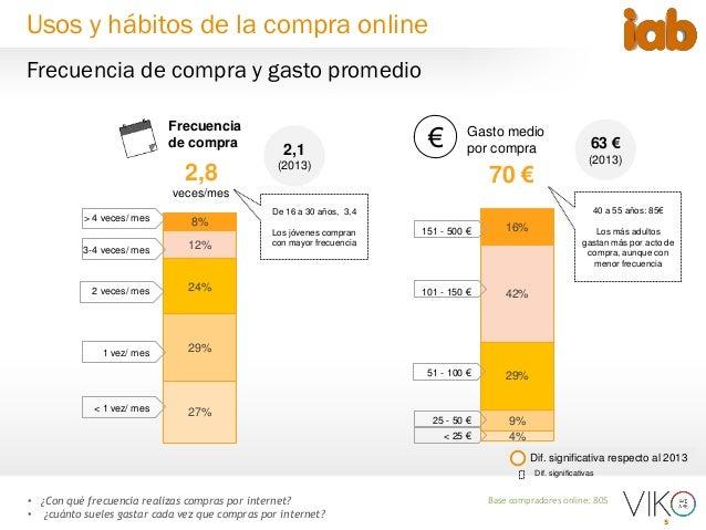 5 8% 12% 24% 29% 27% > 4 veces/ mes 3-4 veces/ mes 2 veces/ mes 1 vez/ mes < 1 vez/ mes 16% 42% 29% 9% 4% 151 - 500 € 101 ...
