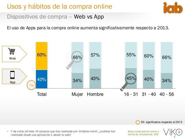 8 Base compradores online a través de smartphone: 269 El uso de Apps para la compra online aumenta significativamente resp...