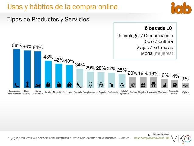 9 Base compradores online: 805• ¿Qué productos y/o servicios has comprado a través de internet en los últimos 12 meses? 68...