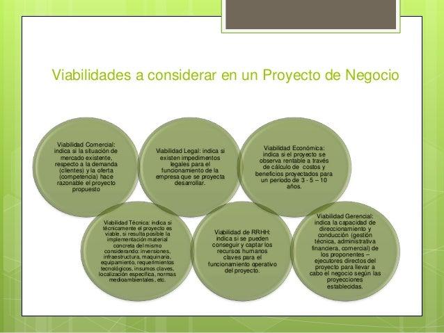 Estudio económico y financiero de un proyecto Slide 2