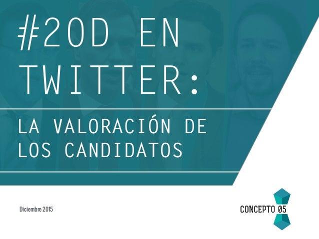 #20D EN TWITTER: Diciembre 2015 LA VALORACIÓN DE LOS CANDIDATOS
