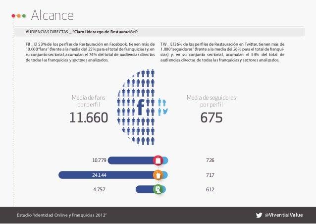 """Alcance    AUDIENCIAS DIRECTAS _ """"Claro liderazgo de Restauración"""":    FB _ El 53% de los perfiles de Restauración en Face..."""