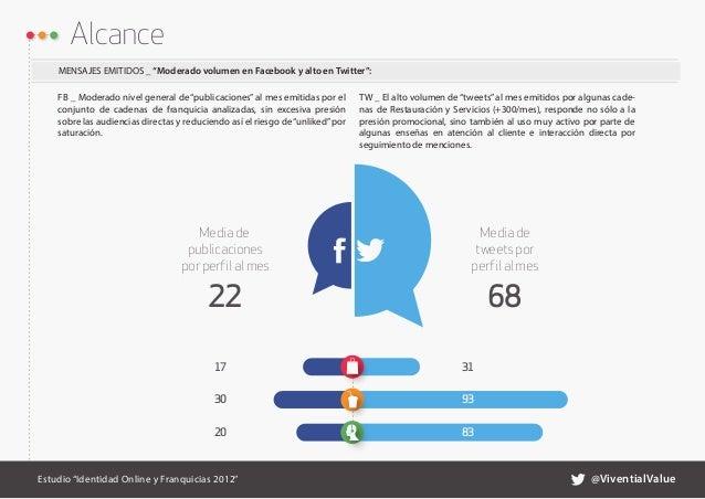"""Alcance    MENSAJES EMITIDOS _ """"Moderado volumen en Facebook y alto en Twitter"""":    FB _ Moderado nivel general de """"public..."""