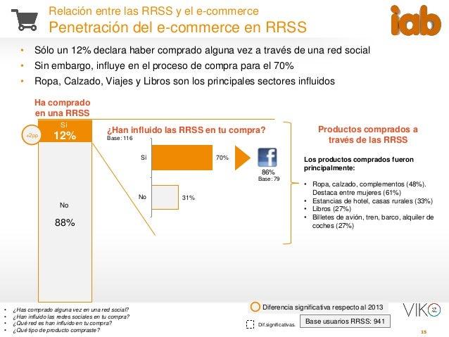 15 Relación entre las RRSS y el e-commerce Penetración del e-commerce en RRSS • ¿Has comprado alguna vez en una red social...