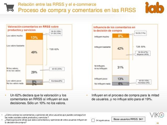 16 Relación entre las RRSS y el e-commerce Proceso de compra y comentarios en las RRSS Dif.significativas. Base usuarios R...