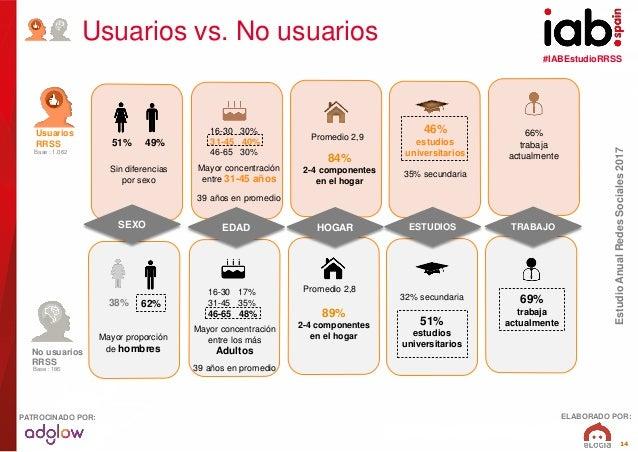 #IABEstudioRRSS EstudioAnualRedesSociales2017 ELABORADO POR:PATROCINADO POR: 14 Usuarios vs. No usuarios SEXO EDAD HOGAR E...