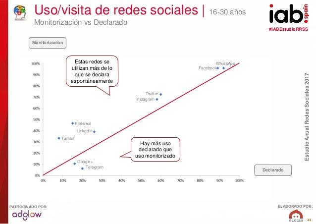 #IABEstudioRRSS EstudioAnualRedesSociales2017 ELABORADO POR:PATROCINADO POR: 23 Uso/visita de redes sociales   16-30 años ...