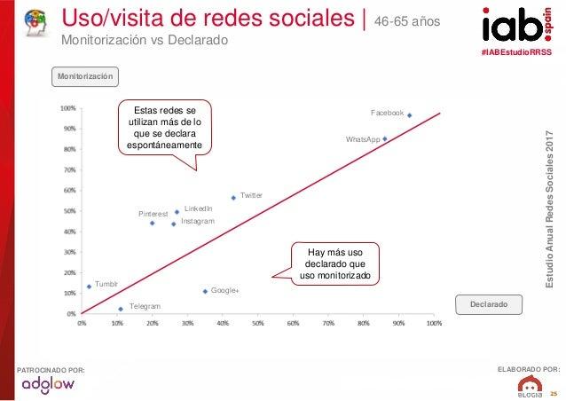 #IABEstudioRRSS EstudioAnualRedesSociales2017 ELABORADO POR:PATROCINADO POR: 25 Uso/visita de redes sociales   46-65 años ...