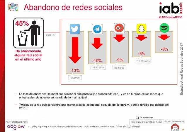 #IABEstudioRRSS EstudioAnualRedesSociales2017 ELABORADO POR:PATROCINADO POR: 31 -13% -10% -9% -8% -6% Base : 471 Abandono ...
