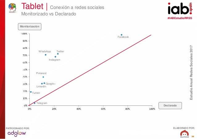 #IABEstudioRRSS EstudioAnualRedesSociales2017 ELABORADO POR:PATROCINADO POR: 38 Tablet   Conexión a redes sociales Monitor...