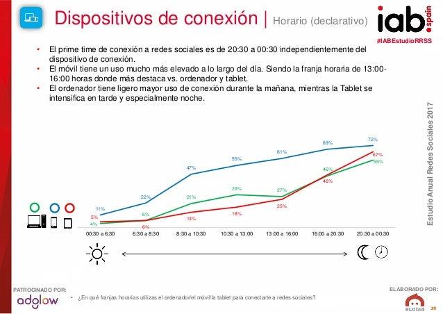 #IABEstudioRRSS EstudioAnualRedesSociales2017 ELABORADO POR:PATROCINADO POR: 39 Dispositivos de conexión   Horario (declar...