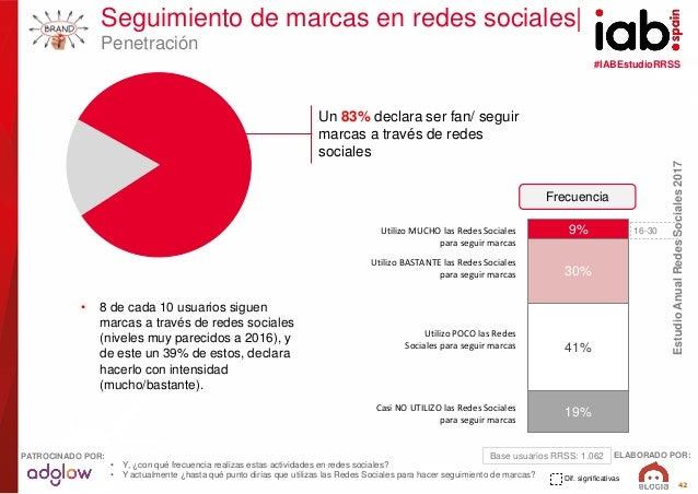 #IABEstudioRRSS EstudioAnualRedesSociales2017 ELABORADO POR:PATROCINADO POR: 42 Seguimiento de marcas en redes sociales  P...