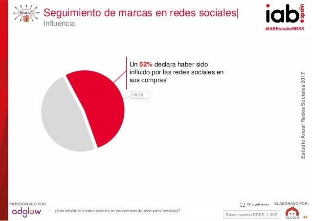 #IABEstudioRRSS EstudioAnualRedesSociales2017 ELABORADO POR:PATROCINADO POR: 44 Seguimiento de marcas en redes sociales  I...