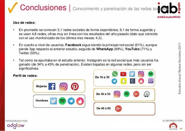 #IABEstudioRRSS EstudioAnualRedesSociales2017 ELABORADO POR:PATROCINADO POR: 55 Uso de redes: • En promedio se conocen 3,1...