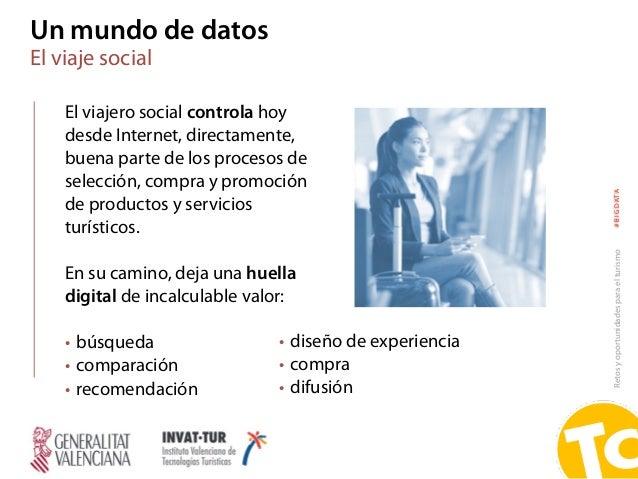 Retosyoportunidadesparaelturismo#BIGDATA Un mundo de datos El viaje social El viajero social controla hoy desde Internet, ...