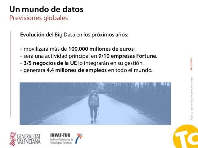 Retosyoportunidadesparaelturismo#BIGDATA Un mundo de datos Previsiones globales Evolución del Big Data en los próximos año...
